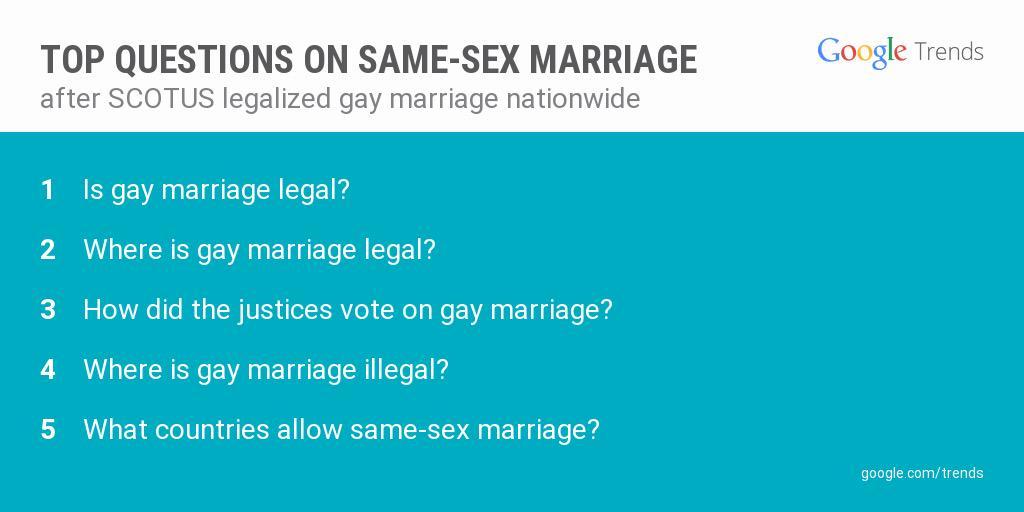 Que Lugares Es Legal El Matrimonio Gay 93