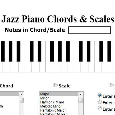 A Passion For Jazz On Twitter Build Jazz Chords Scales Using