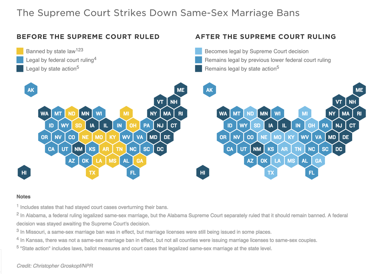 Gay marriage state by state