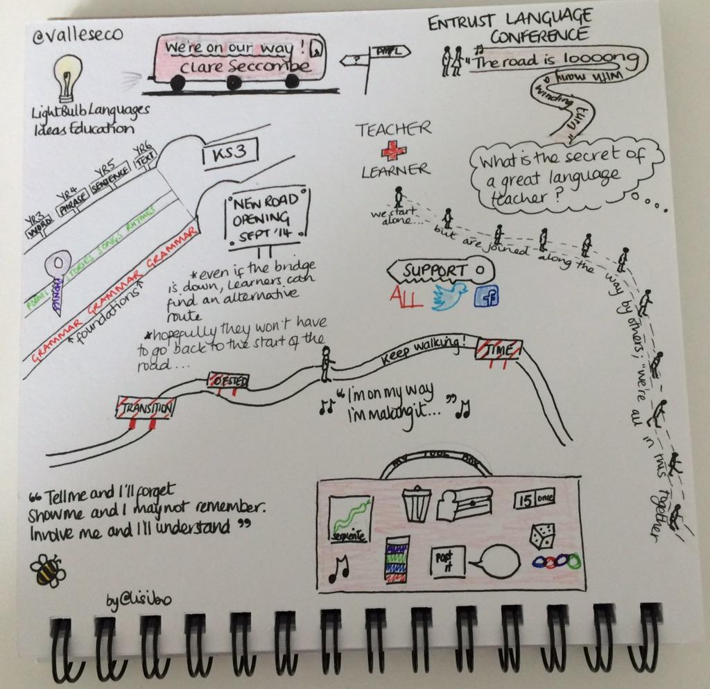 'We're on our way' @valleseco at #EntrustLang today #sketchnote #primarylanguages http://t.co/Bc8DsYjdeO
