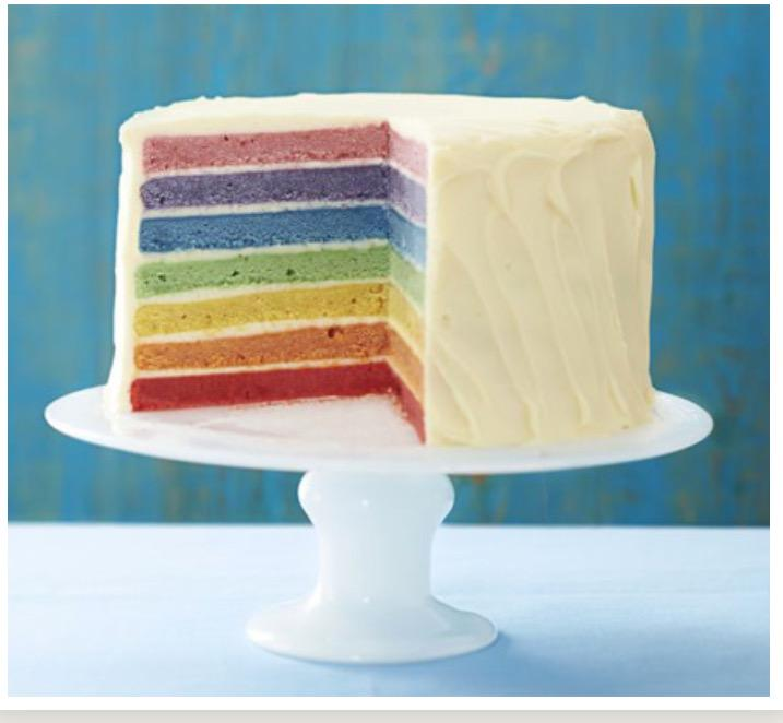 Nigella Lawson On Twitter Quot Rainbow Cake Recipe From