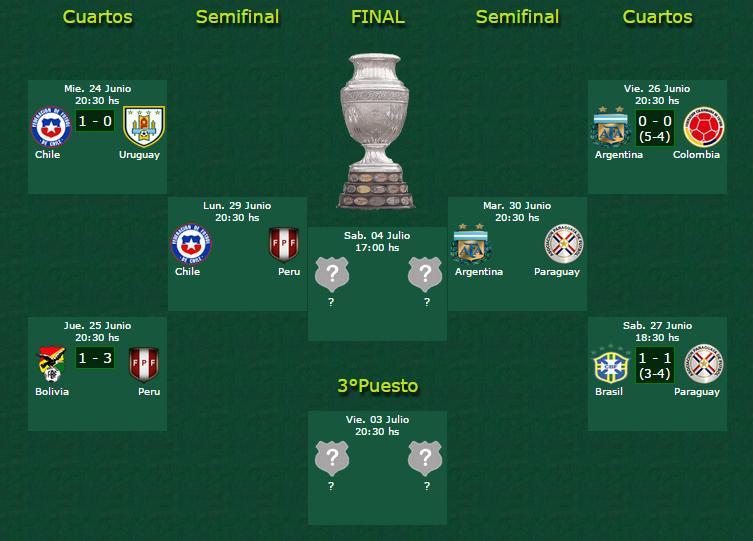 La Copa América 2015 CIi1vznWIAAW9fj