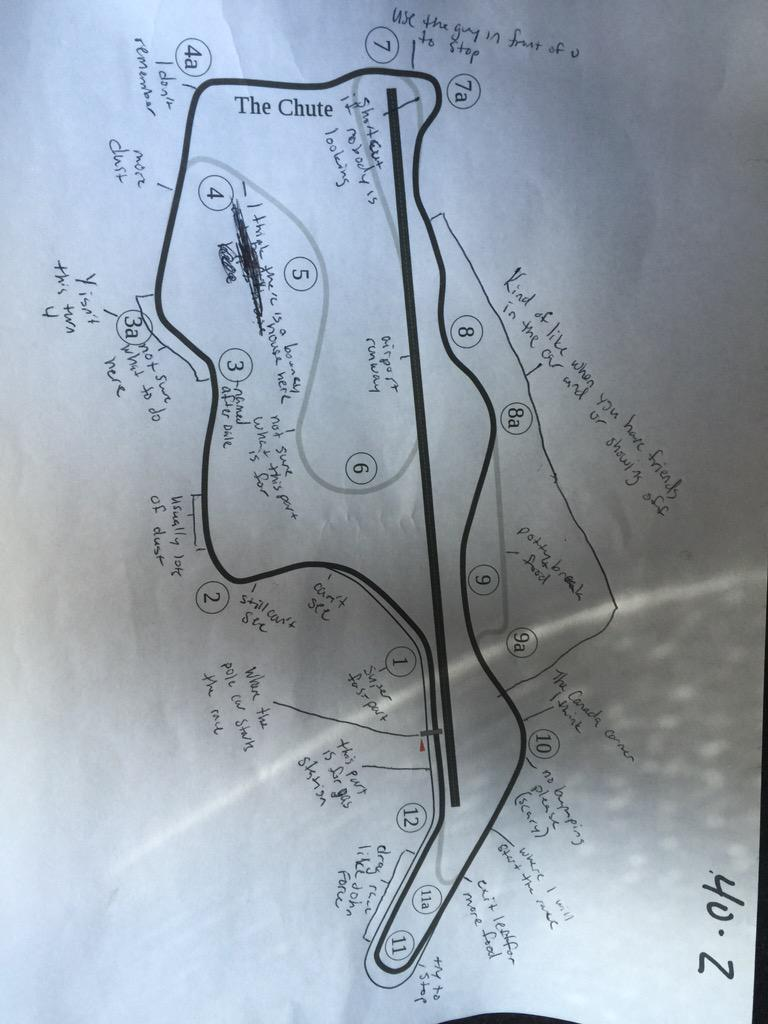 Sometimes @RaceSonoma is challenging for me so I always make a track map for notes and race day help http://t.co/hqxeDYsEzi