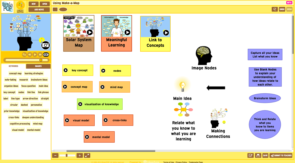 Laura Gatto On Twitter New Concept Mapping Tool Brainpop Called - Making map of us in r