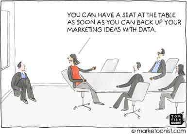 Why CMO Power comes f/ data-centric skill @CMO_com  @theCMOclub @ForbesCMONetwork https://t.co/DqUCkUYwHU https://t.co/yBKmNaueNy