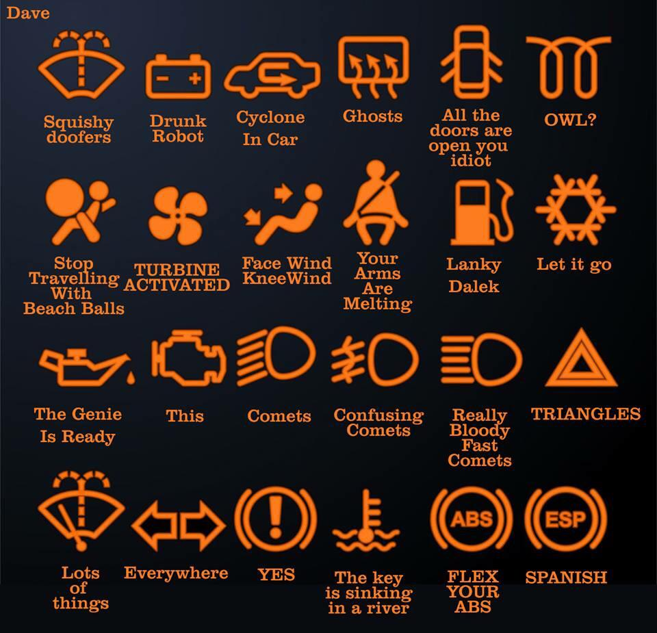 Ally on twitter renzosoprano learn your car symbols 511 am 28 jun 2015 biocorpaavc Images