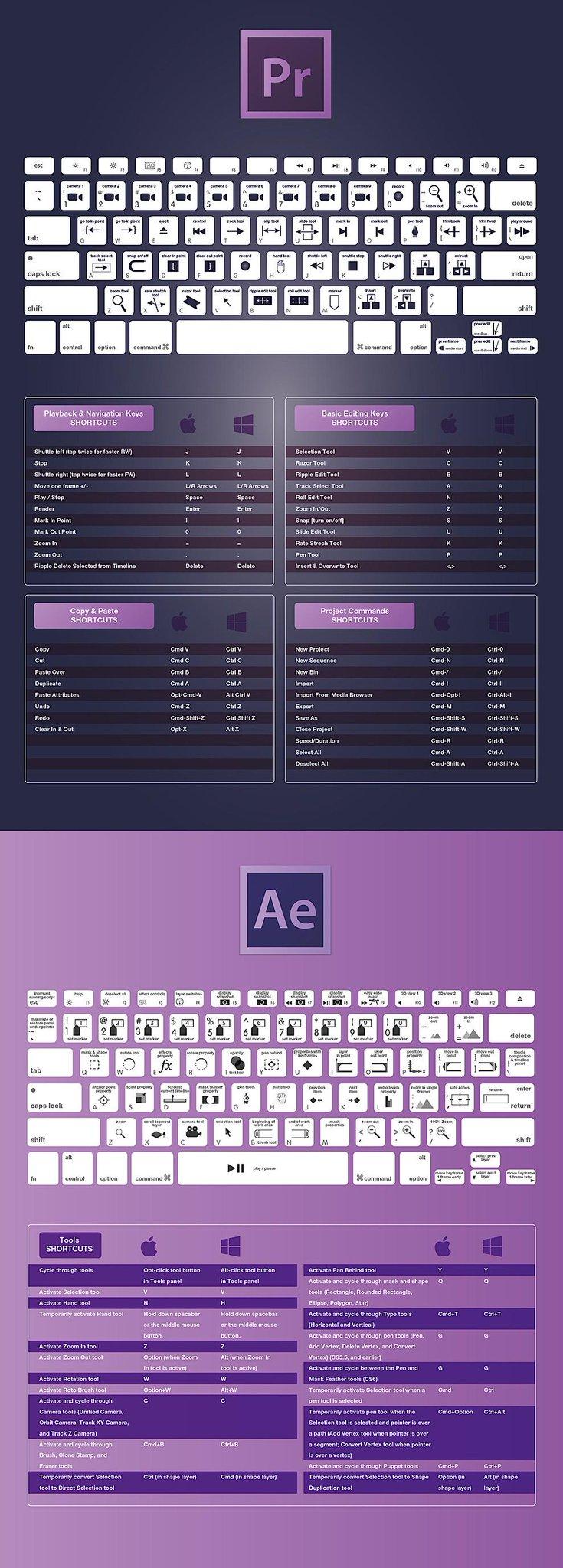 Creativeschoolarabia On Twitter جميع اختصارات لوحة المفاتيح في برنامج ادوبي بريمير وبرنامج ادوبي افتر افكت Csa Adobe Premierepro Aftereffects Http T Co Xbsxkgmosm