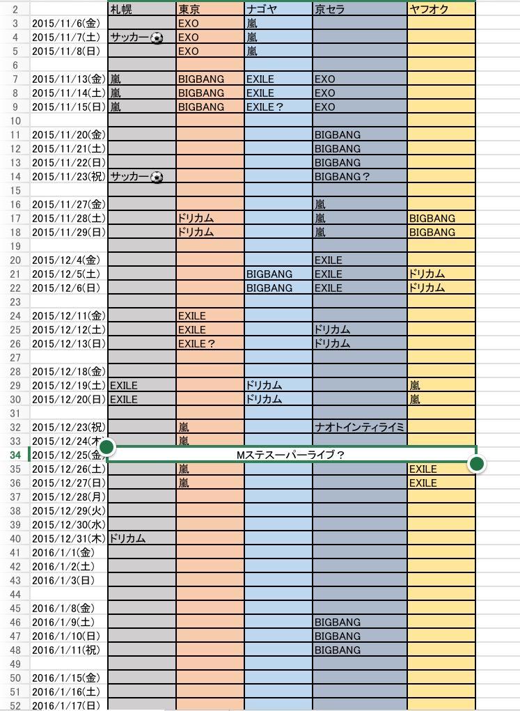 さぁさぁ、どうなる15-16のドーム事情。嵐さんも決まったので追加してみた。あとあり得るのはK-POPとか?札幌はサッカーでの利用がある事を思い出した。えいとさん、今年はリサイタルのみな気がするけど、一応ね。 http://t.co/UXGy6shzAH