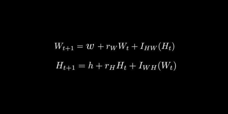 A mathematical formula reveals the secret to lasting relationships http://t.co/PzMeycWQBB http://t.co/Tt78SEIjfI