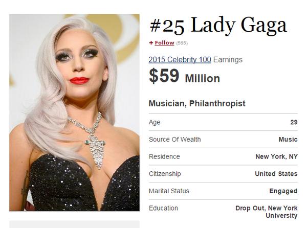 Lady Gaga >> Noticias [13] - Página 11 CIrZ5QPWwAQLK2G