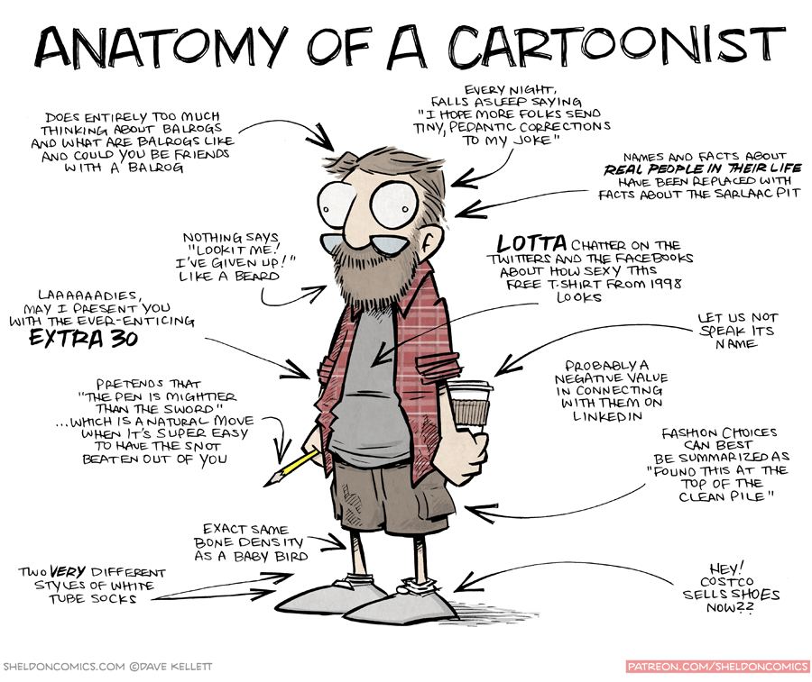 Dave Kellett On Twitter Anatomy Of A Cartoonist Httpt