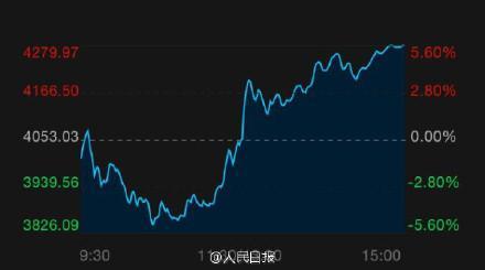 Embedded image permalink China