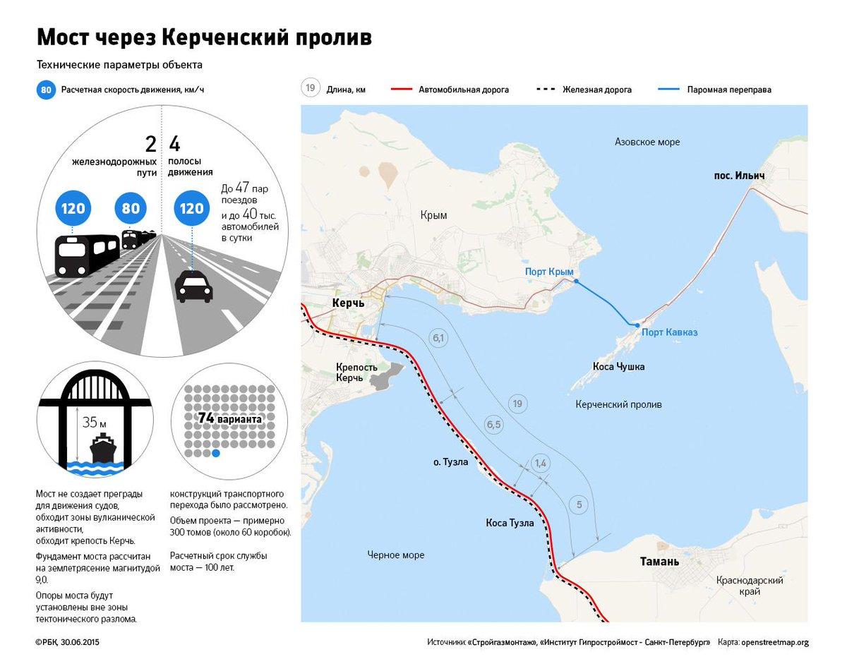 """СБУ задержала двух информаторов боевиков """"ЛНР"""" - Цензор.НЕТ 9908"""
