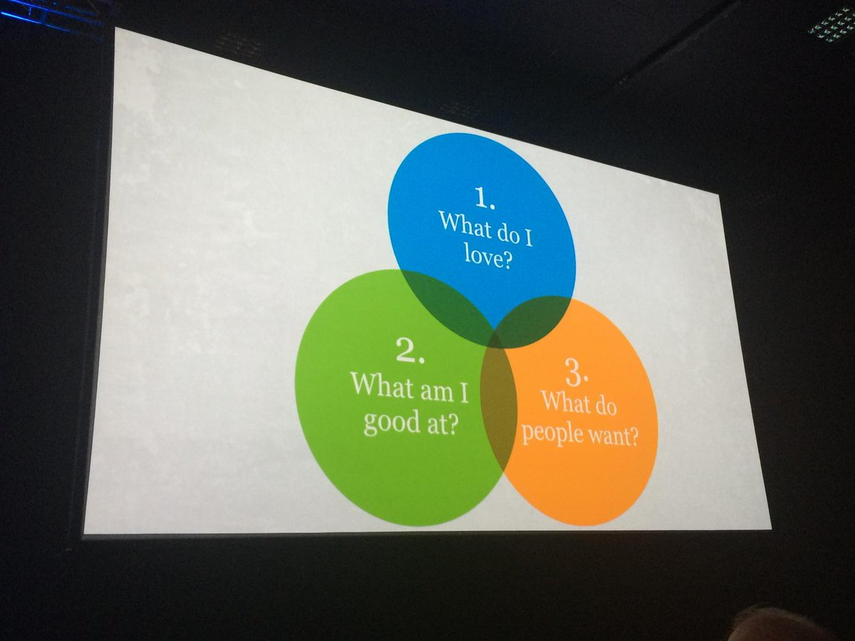 Three questions you should ask yourself to find your Purpose. @JeffGoins #shrm15 http://t.co/HpX4RQq1qn