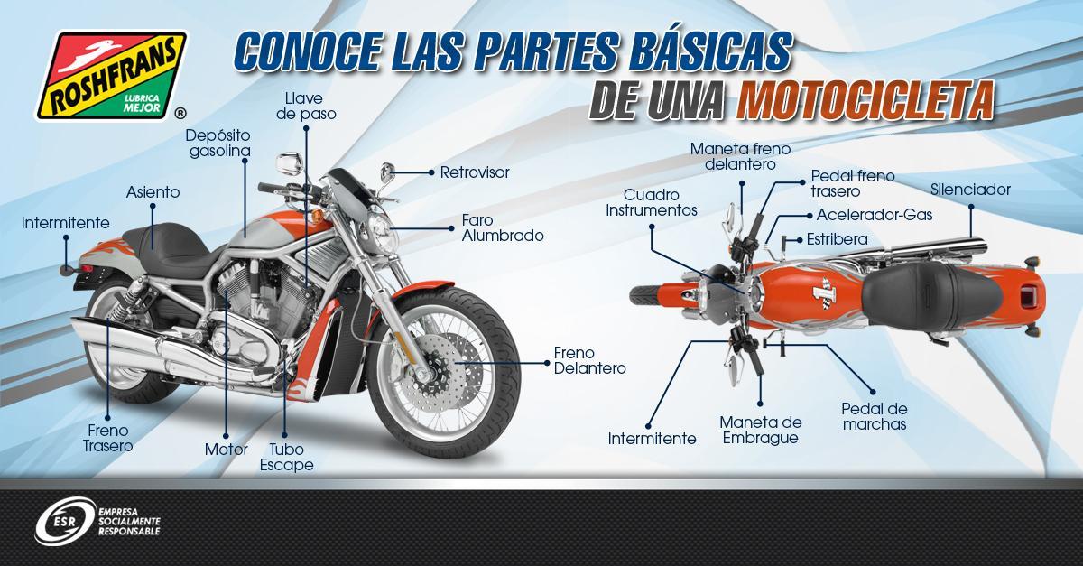 Partes basicas de una moto