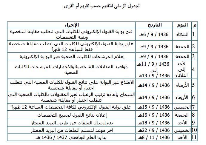 جامعة الأميرة نورة Twitterissa إعلان نتائج القبول لجميع التخصصات يوم الجمعة ١٦ ٩ ١٤٣٦هـ جامعة الأميرة نورة Pnu Http T Co 51txhjsksb