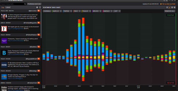 Thomson Reuters Eikon : Thomson Reuters Eikon tour discover