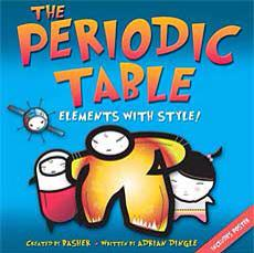 Website led to @adchempages' book: The Periodic Table-Elements w/Style-Sold ~250K copies  since 2005. #dingleelements http://t.co/RzuIUtH22e