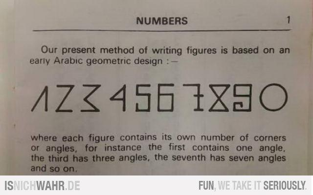 Arabic numerals have nothing to do with angle counting
