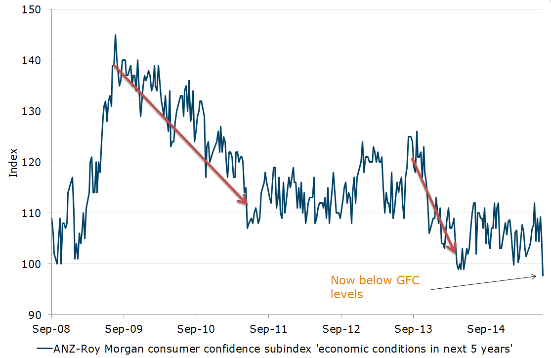 Commodities crash could turn Australia into a new Greece CJ1fjDhUsAAfdzX