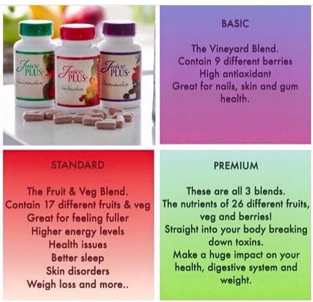 Sallaki Plus Tablets Benefits
