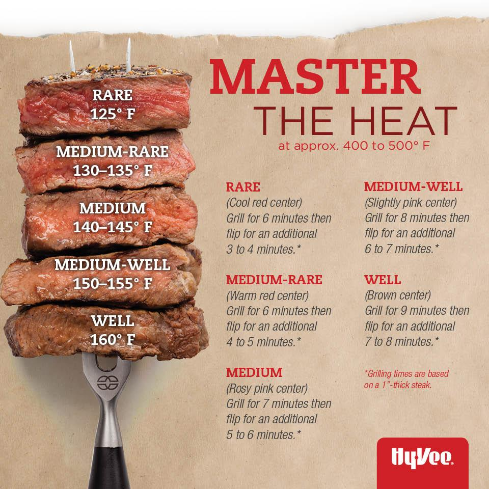 Wagyu Steak Chart Coolguides Manual Guide