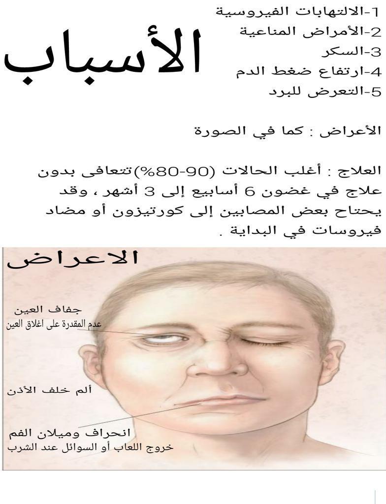 د فيــصــل المـالـكـي On Twitter التهاب العصب السابع أبو وجه Co Aw1 Consumer Eye Dietarab Arab Health Fayez Malki Altuwaim S صحتك تهمنا توعية Http T Co Pacijyjgs6