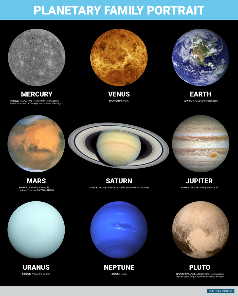 Most amazing: a complete planetary portrait. (assembled by @businessinsider). http://t.co/DjuYJrtJY2