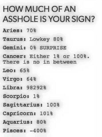 zodiac signs dates oslo call girls
