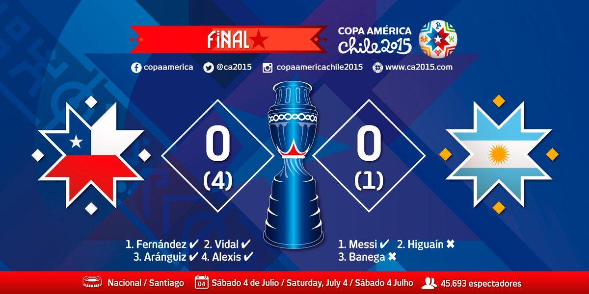Копа Америка 2015. Чили - Аргентина 0:0 (по пен. 4:1). Радость народа - изображение 3