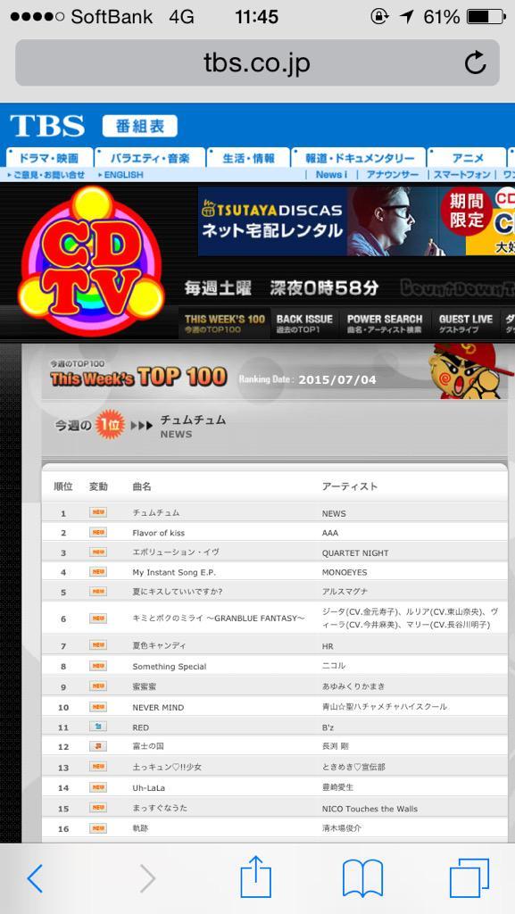 TBS CDTV 今週のTOP100に 丸山夏鈴「Eternal Summer」 81位 ランクイン http://t.co/WA6aK9Lt9I
