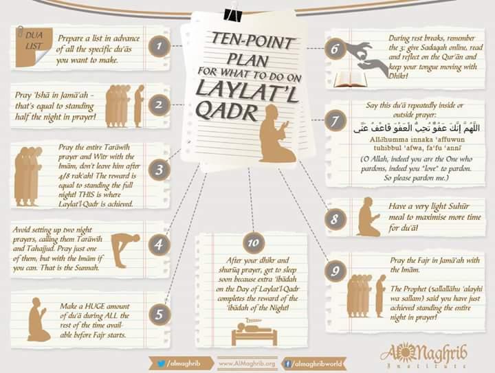 Lailatul qadar http://t.co/k5qtUAibS8