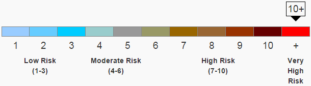 BREAKING: Air Quality Health Index is now off the charts! Very poor air quality in Metro Vancouver. http://t.co/pcKWEIKxbf