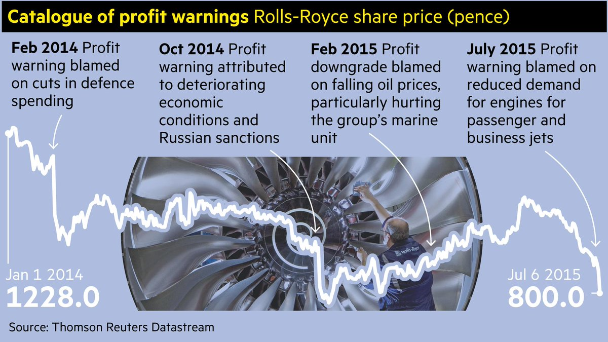 """internal analysis of rolls royce (""""sfo"""") and two entities now ultimately owned by rolls-royce holdings plc  namely rolls-royce  internal investigation, including deferring interviews until  the sfo had first  analysis of the guideline underlines the likely."""