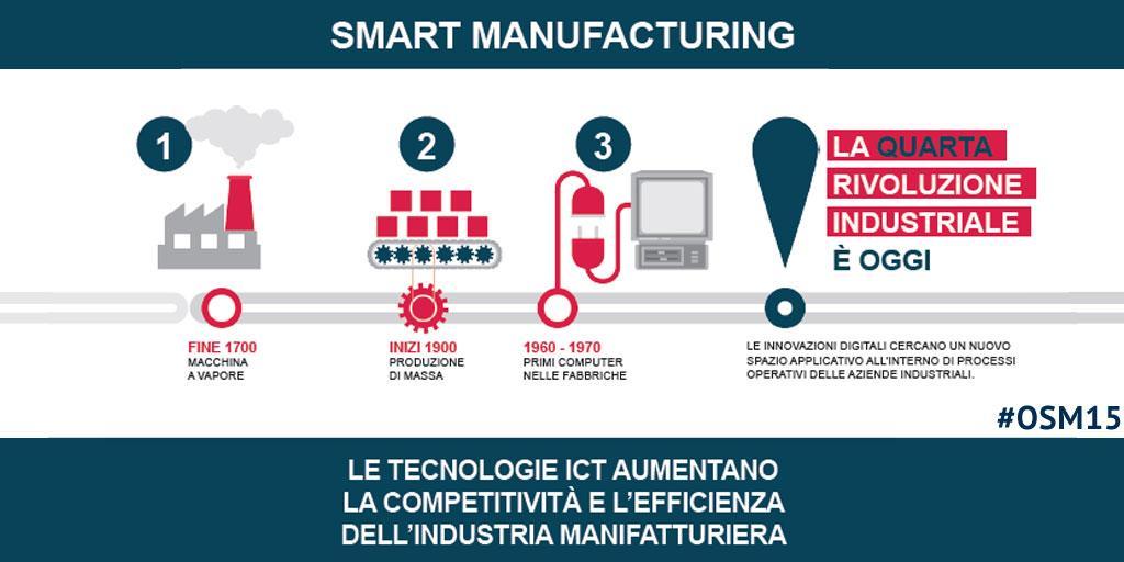 Arriva la quarta rivoluzione industriale  lo Smart Manufacturing ... 6138fa16815