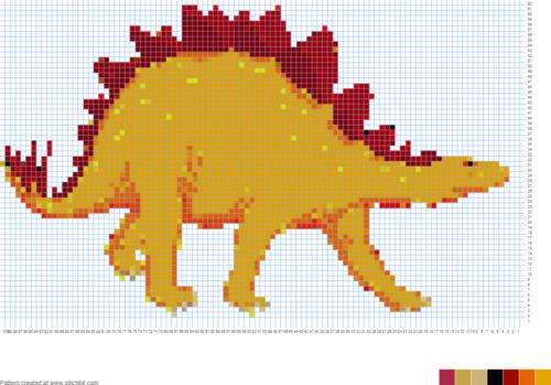 Stitchbit On Twitter Free Dinosaur Knitting Pattern Great For