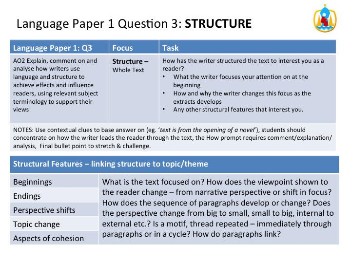 kate mccabe on twitter aqa english language paper  start of  kate mccabe