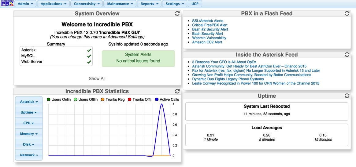 Introducing Incredible PBX 13-12 with Incredible GUI for the