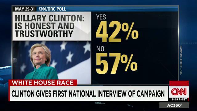 Thumbnail for Hillary Clinton