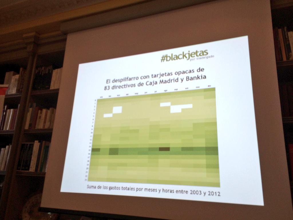 Espectacular gráfico sobre #tarjetasblack de @adelgado en #ElcanoTalks 36 horas muy bien invertidas http://t.co/ZJ4eUZ1n4T