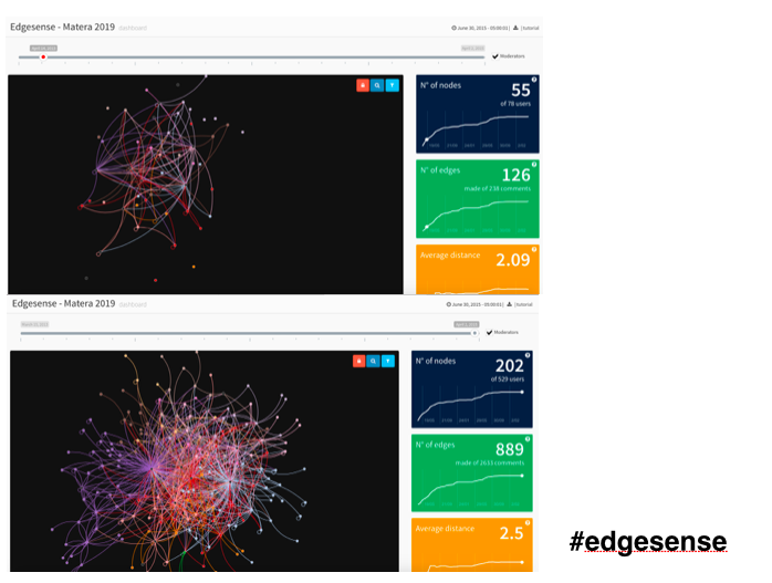 "@iaichka:""#edgesense allows  to understand how the online community grew and evolved over time"" @edgeryders #caps15eu http://t.co/GNo2IRoNtT"