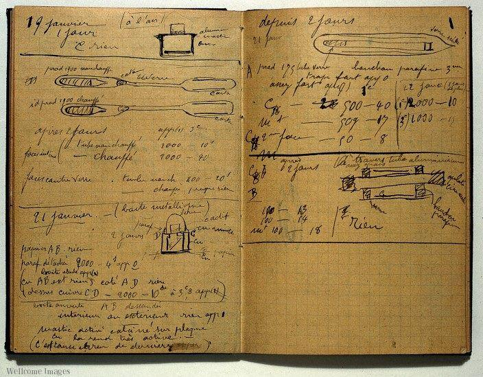 Marie Curie's Research Papers Are Still Radioactive 100+ Years Later: http://t.co/EGl69ntolz http://t.co/XhmFkXHSov