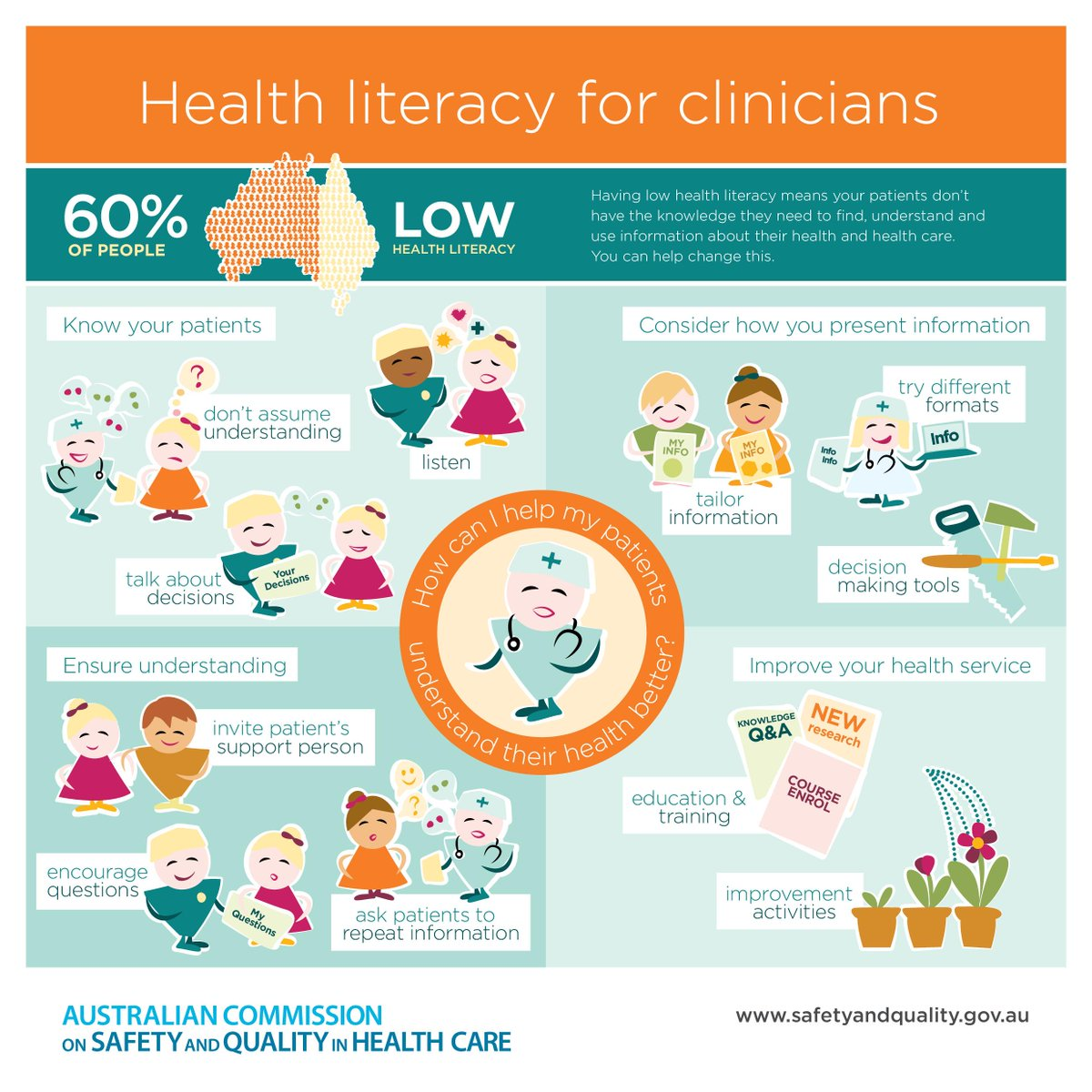 health literacy and education