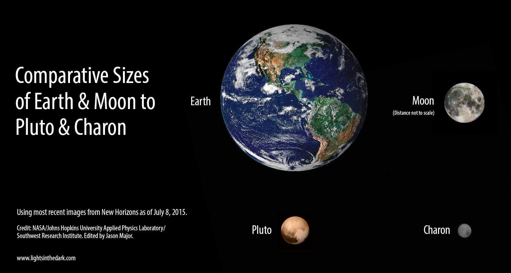 pluto and earth - HD1723×921
