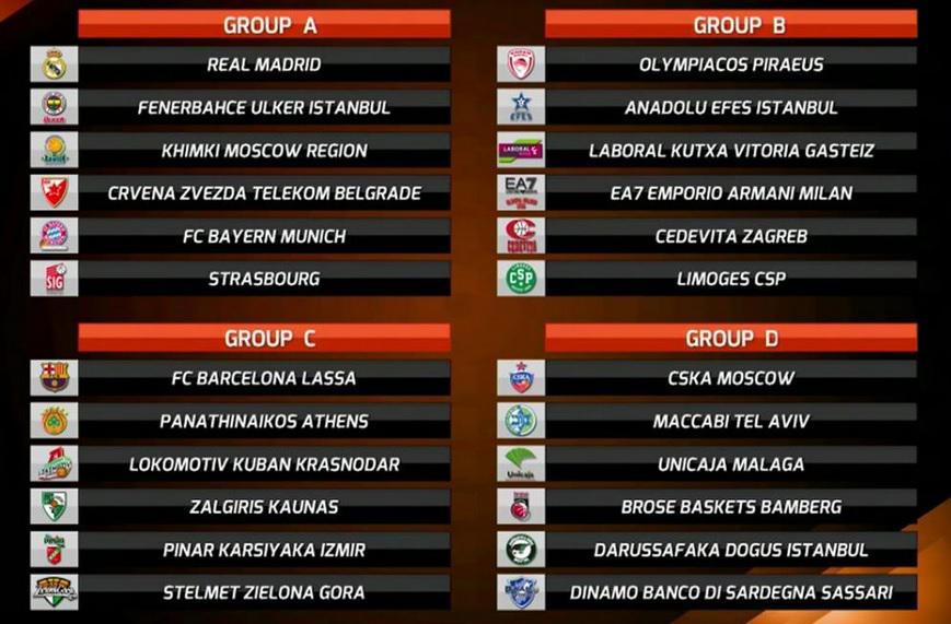Euroliga 2015-2016 CJeELxfUYAEGmOE