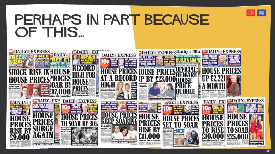 .@BobbyIpsosMORI: ... because of this? (we didnt just ask @Daily_Express readers!) #ukhousing #KingsIpsosMORI 2/2 http://t.co/lUaLnxi0vt