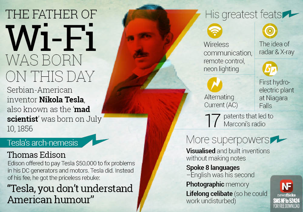 The Father of Wi-Fi #NikolaTesla