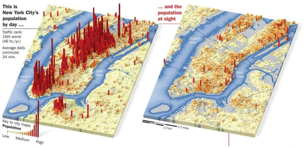 Amazing Maps On Twitter Population Density In Nyc At Day And Night