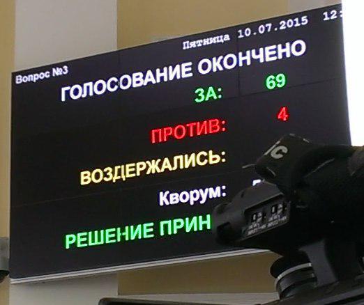 """Украина нарастила импорт газа из Словакии на 18%, - """"Укртрансгаз"""" - Цензор.НЕТ 6514"""
