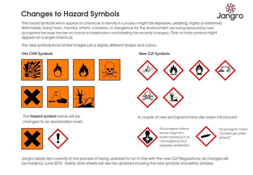 Hazard Chemical Symbols Image Collections Meaning Of This Symbol